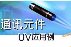 光通讯组件 应用例